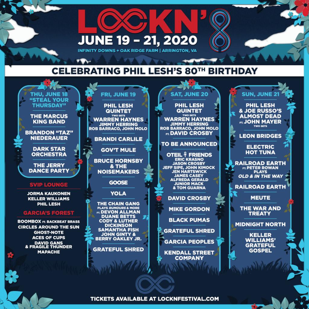 LOCKN lineup